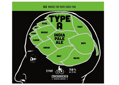 Type A IPA